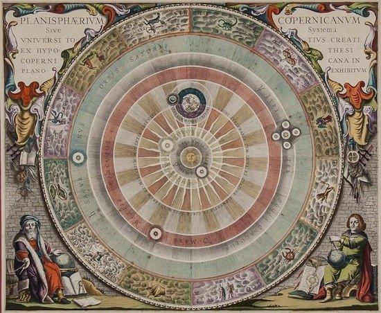 15: Cellarius (Andreas)  Planisphærium Copernicanum