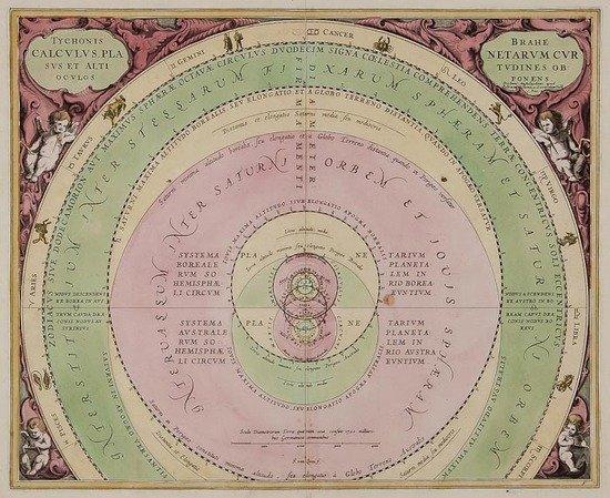 19: Cellarius (Andreas) Tychonis Brahe Calculus Planet