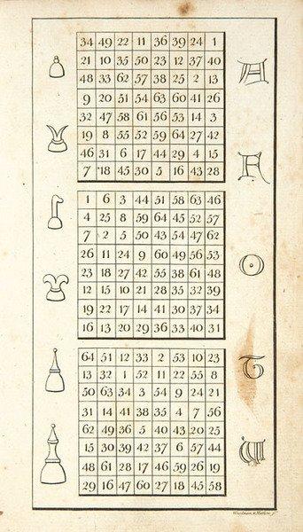 87C: Twiss (Richard) Chess, 2 vol.,