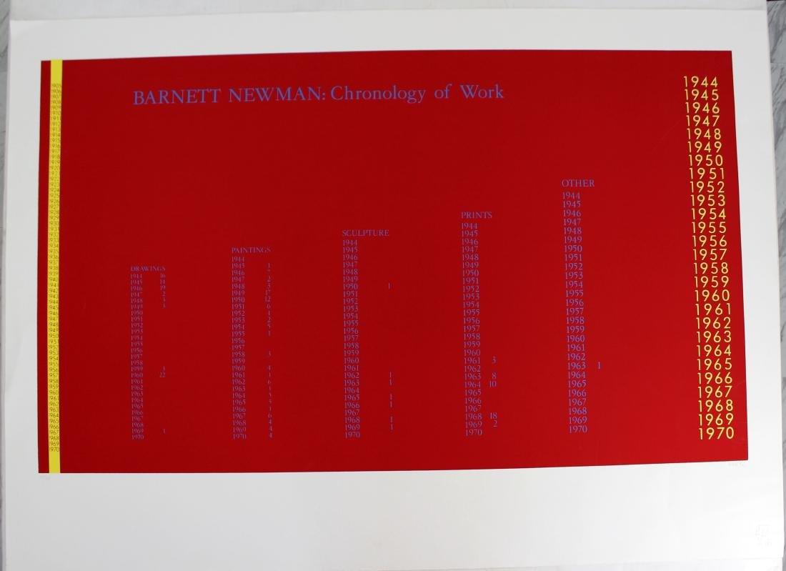 Barnett Newman Chronology of Work Litho by David Daio