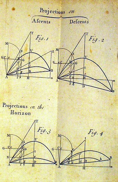 1418: Gray TREATISE OF GUNNERY 1731 Mathematics First - 5