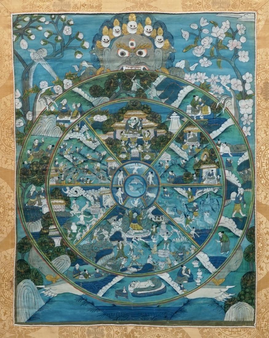 A Bhavacakra thangka, Tibet, 19/20th C.