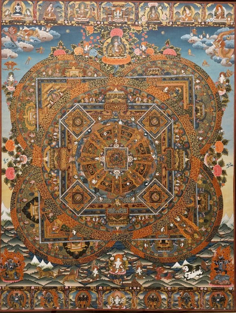 A large mandala thangka, Tibet or Nepal, 19/20th C.