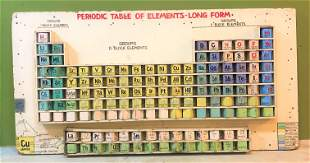 Epic Wall Size Periodic Table Moveable Elements