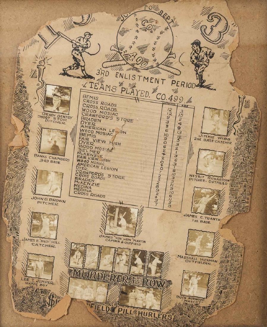 Circa 1930s Images incl CCC Baseball Team - 2