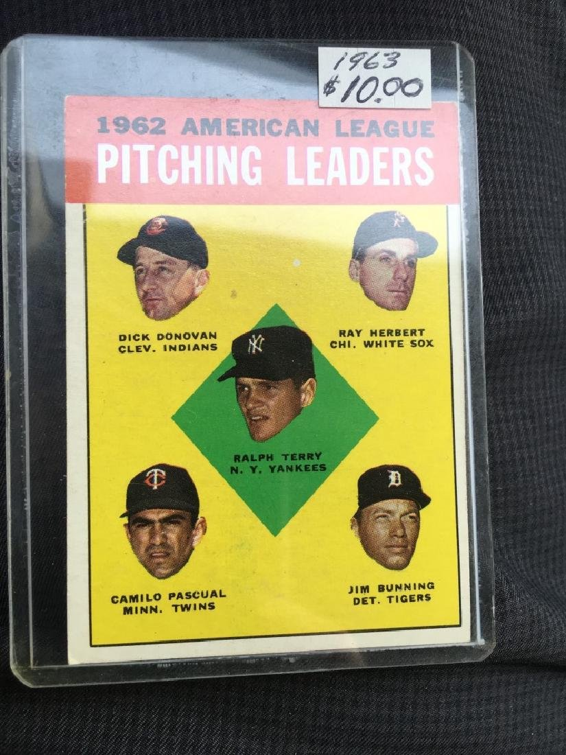 1963 Topps Pitching Leaders