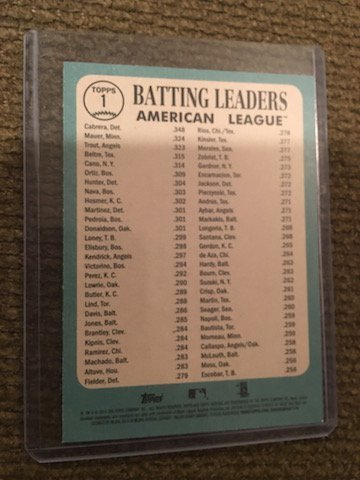 Mike Trout 2013 Heritage Batting Leaders - 2