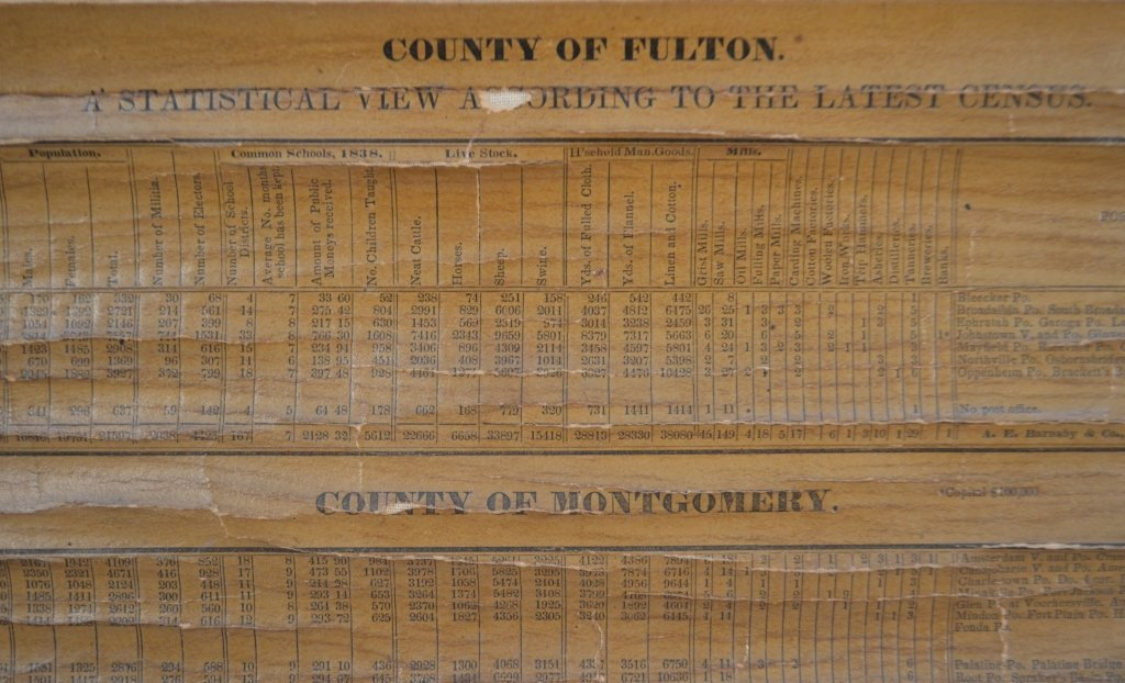 1839 Scroll Map of Ithica and Fulton Cty New York - 3