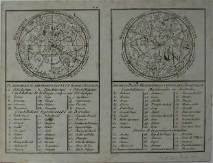 Planisphere of Reorganization Du Globe Celeste
