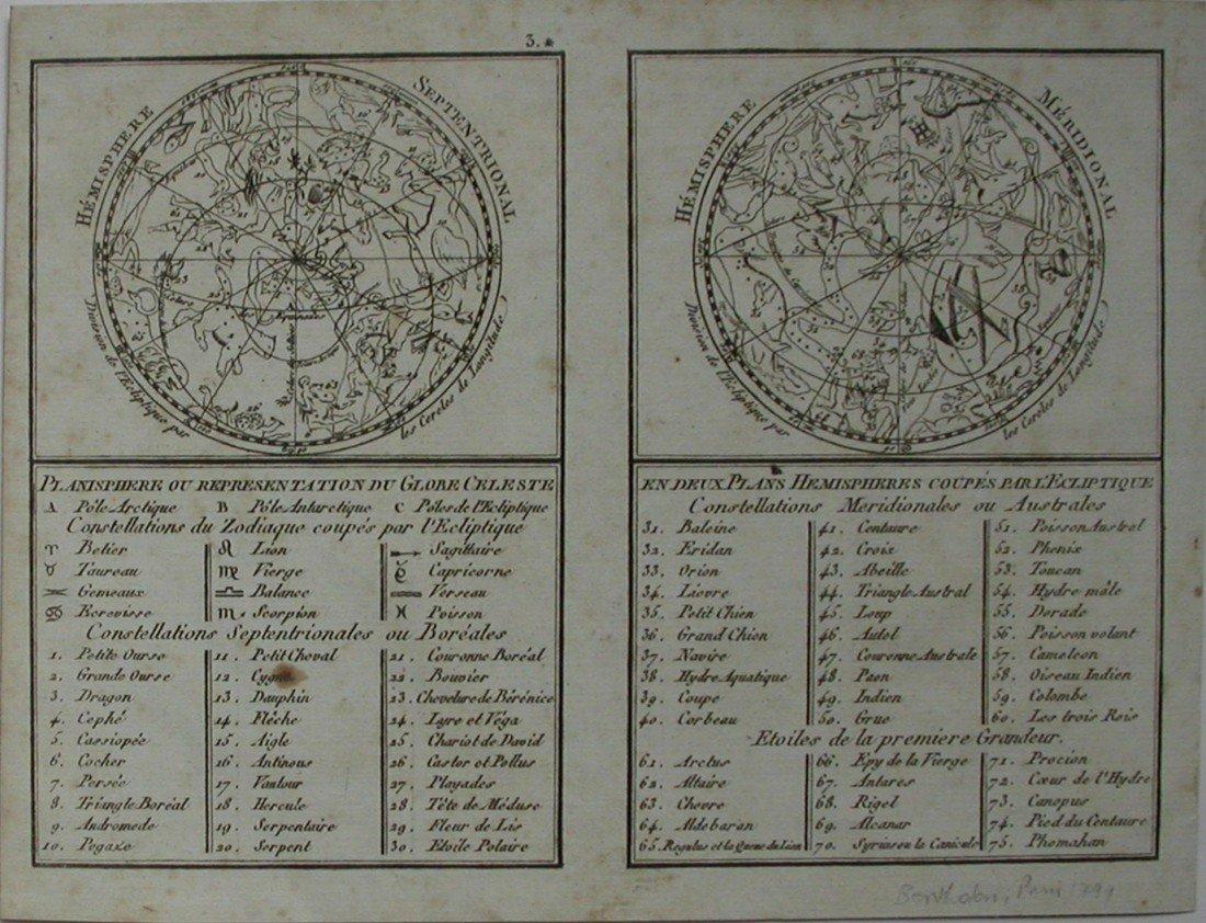 4: Planisphere of Reorganization Du Globe Celeste