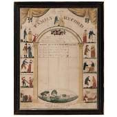 New York Folk Art Family Record, Byington Family