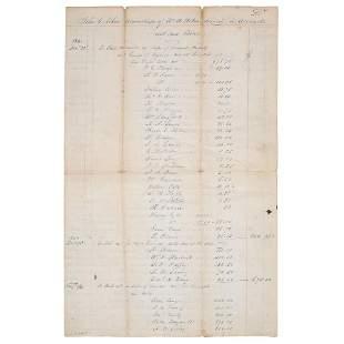[SLAVERY & ABOLITION]. Estate account document