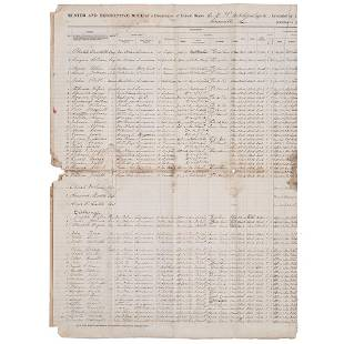 [CIVIL WAR]. Muster roll for the 73rd United States