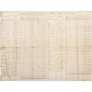 [REVOLUTIONARY WAR]. Archive of 8 documents regarding
