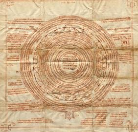 An Indian yantra, Rajasthan, possibly 18th/ 19th