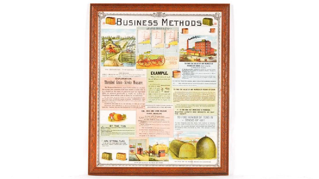 Business Methods For Successful Farming Framed Poster