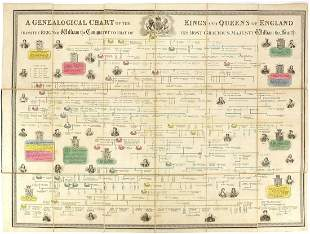 Antique canvas backed genealogical chart...
