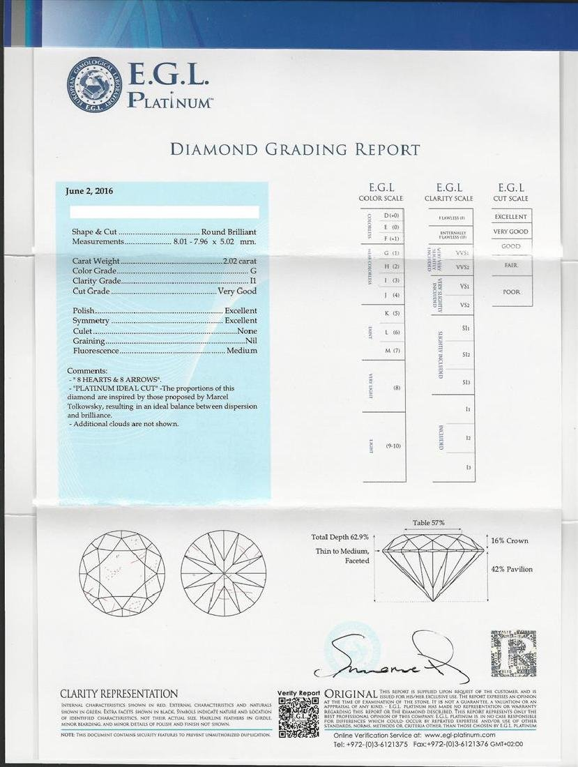 Platinum 2.42ctw Diamond Ring - 6