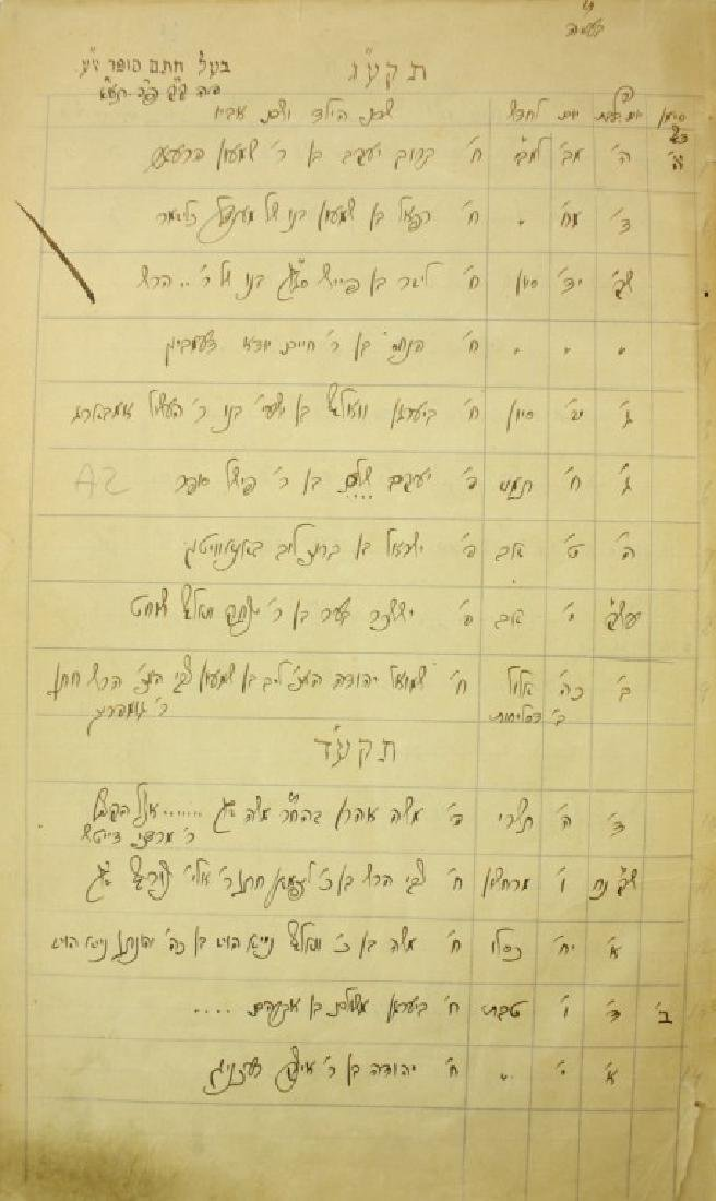 Copy of a Mohel Notebook of the Chatam Sofer - - 2