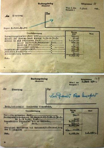 5 Nazi Documents about the Theft of the Property of