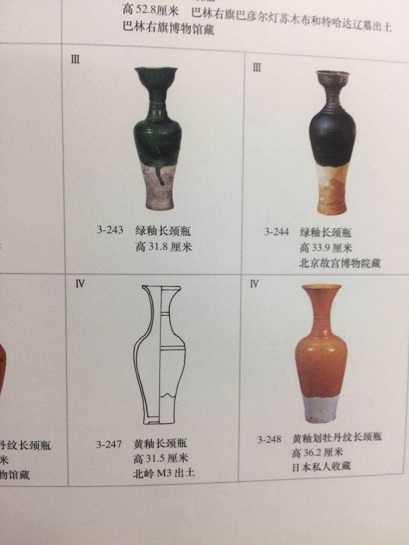 Chinese green flask bottle from Liao dynasty - 7