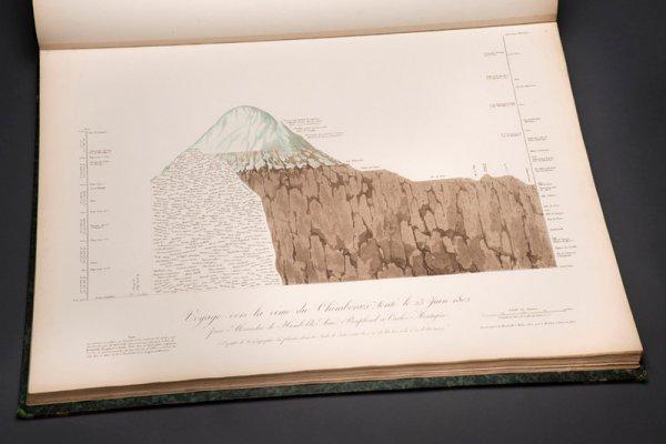 230: HUMBOLDT. Atlas géographique et physique.... - 2