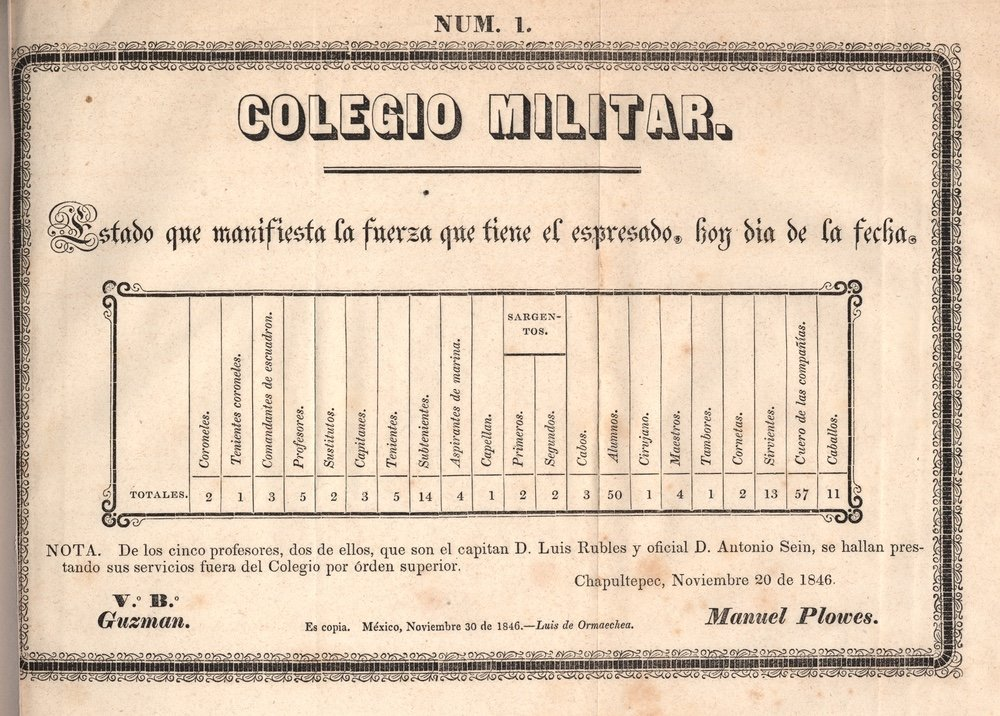 ALMONTE. Memoria del ministerio.... 1846 - 3