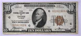 1929 $10 Federal Reserve Note Chicago, Illinois