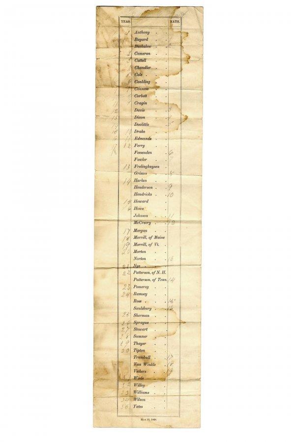 487: President Andrew Jackson Impeachment Tally Sheet