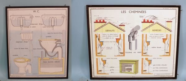 WATER CLOSET AND CHIMNEY FRENCH DIAGRAM POSTERS