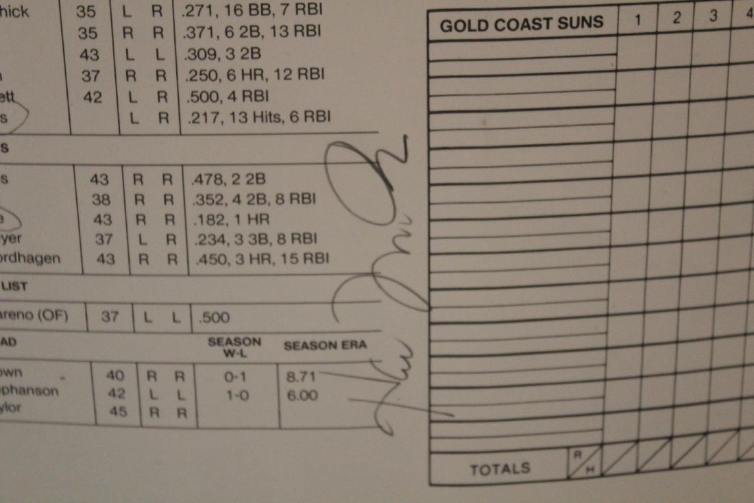 Gold Coast Suns  Scorecard W/Major League Autographs - 6
