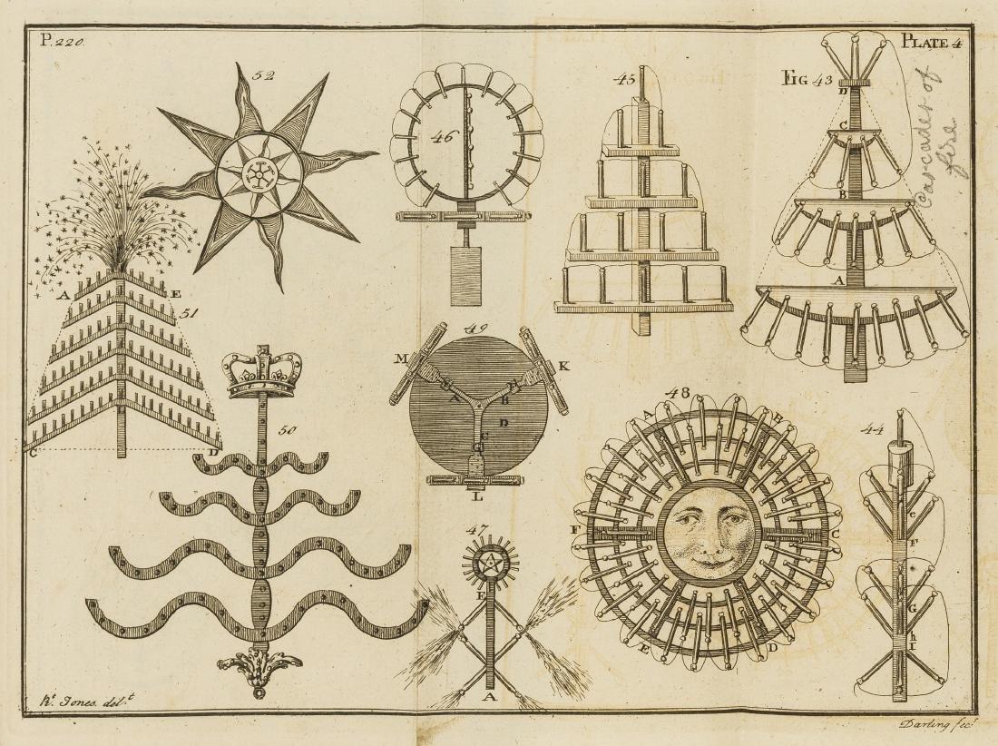 Fireworks & Mines.- Jones (Capt. Robert) Artificial