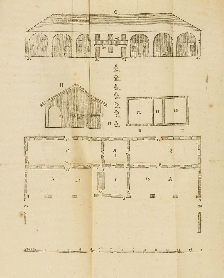 Campini (Antonio) Saggi d'Agricoltura, Turin, 1774 &