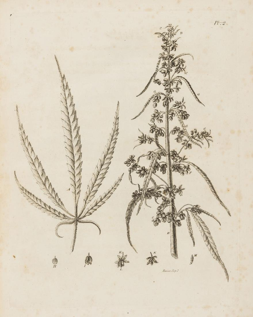 Hemp.- Wissett (Robert) On The Cultivation And