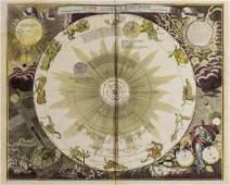 Celestial.- Solar System.- Homann (Johann Baptist)
