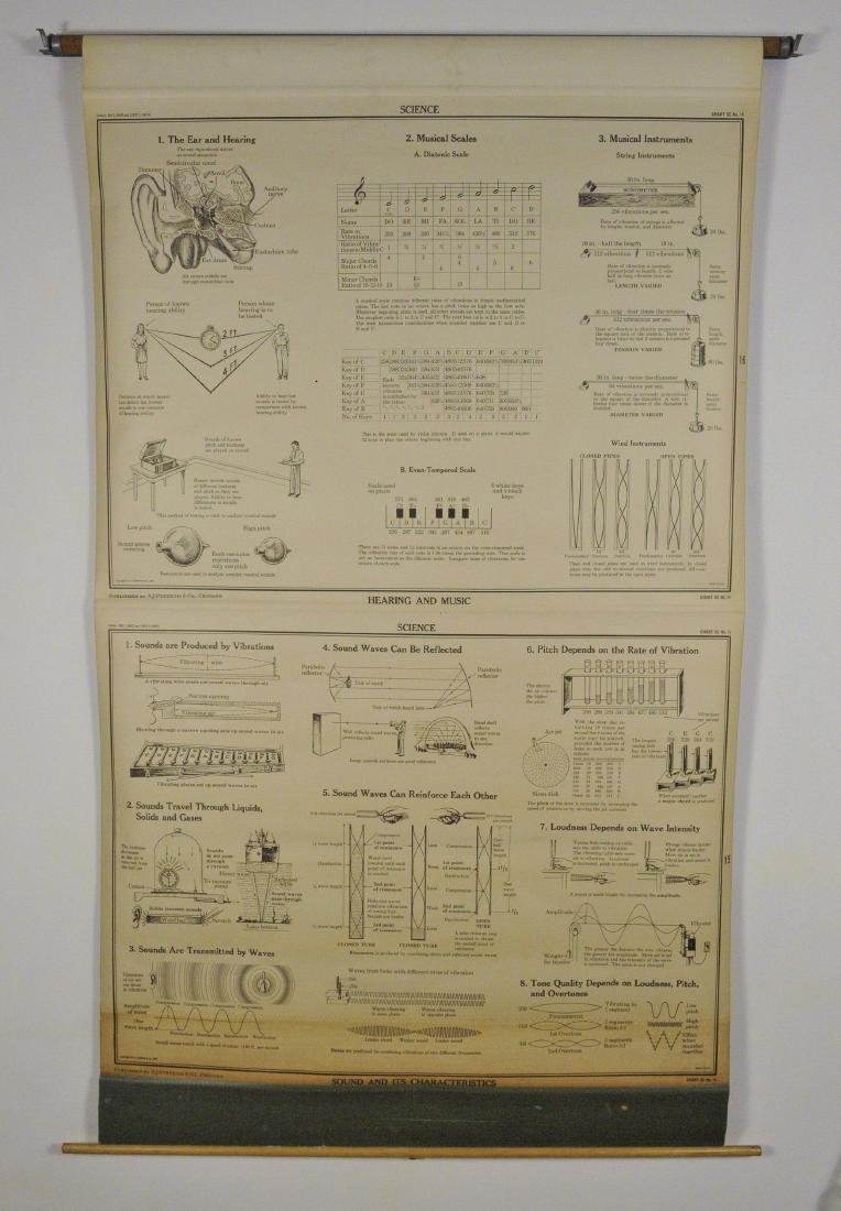 Large 1947 Educational Chart on Sound and Its