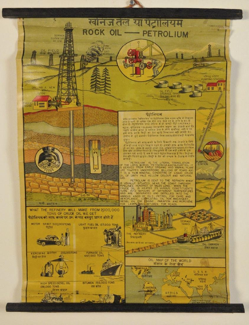 1940s-50s Colorful Rock Oil - Petrolium Educational