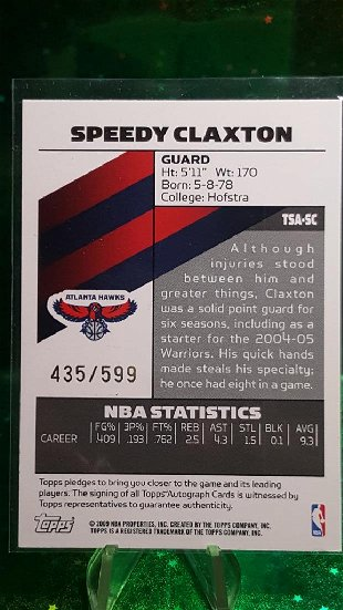 Premium Sports Card Auction\t Prices - 125 Auction Price
