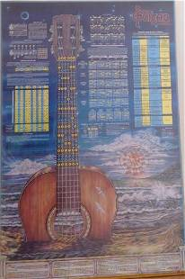 The Guitar Poster with Chord & Scale Table, Signed
