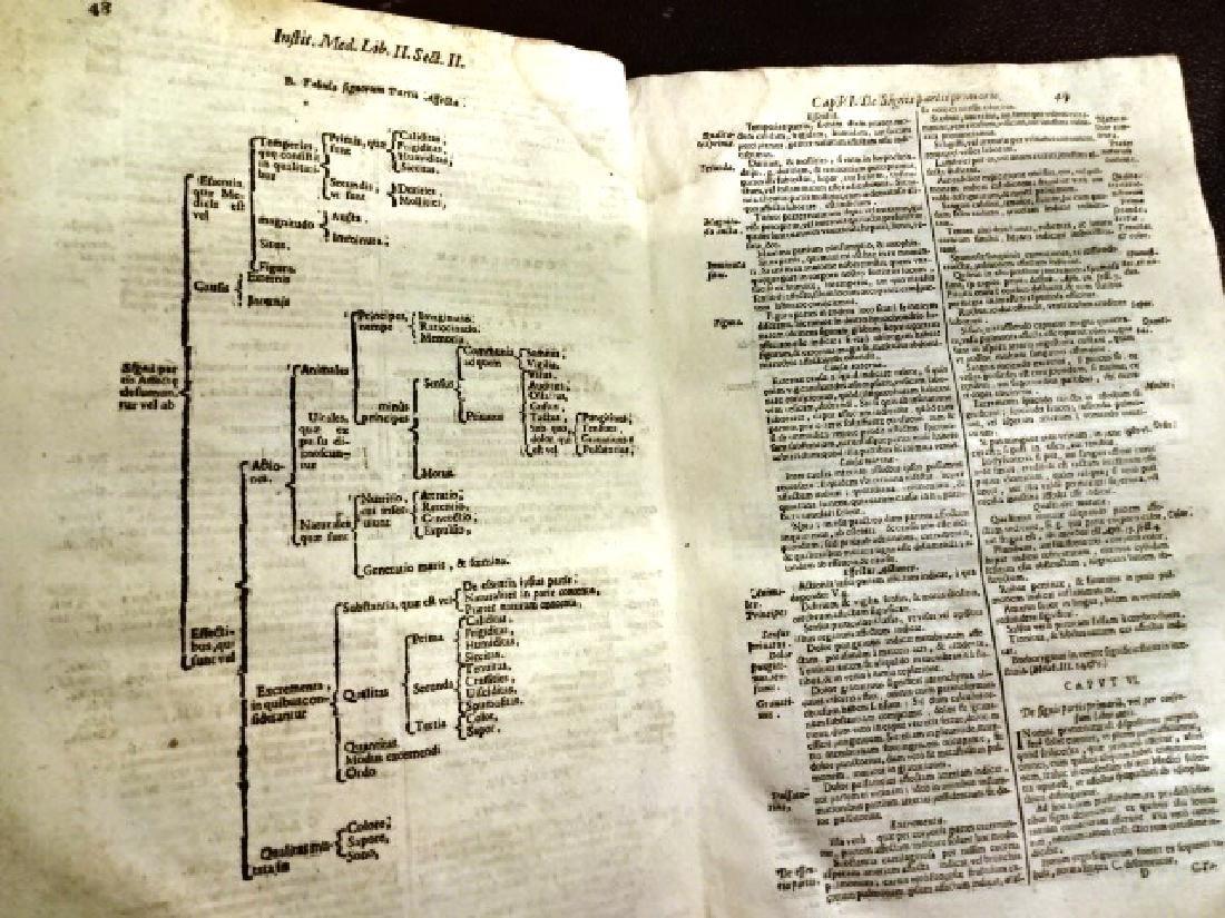 1700 Medical Book Riviere Opera Medica Universa' - 2