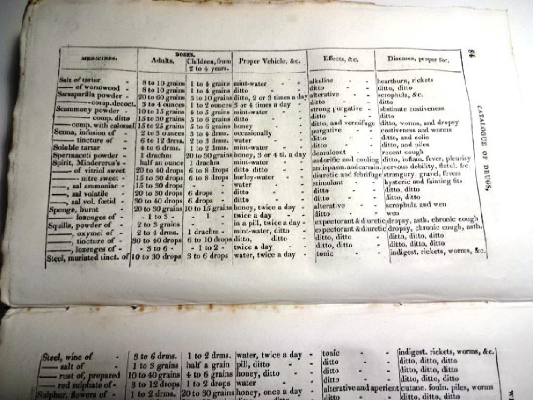 1824 Medical Guide - 3