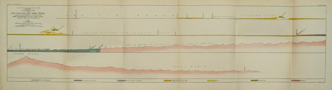 1853 Geological Plan for Pacific RR