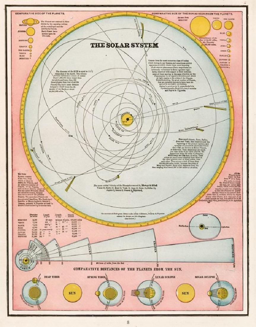 The Solar System Cram's Atlas Of The World Map