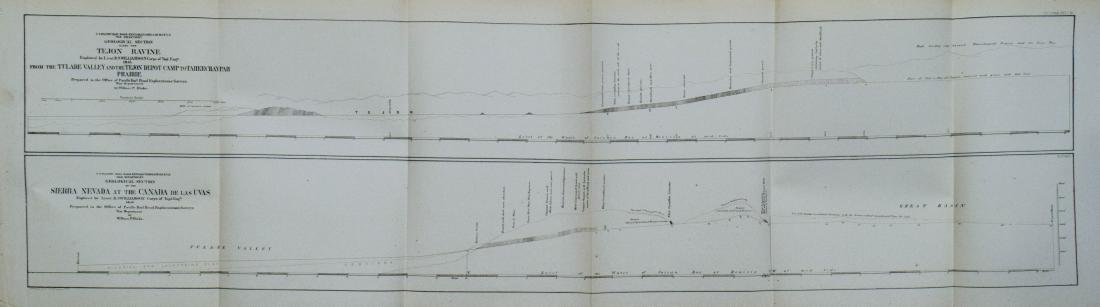 Geological Plan for Pacific RR, Sierra Nevada, 1856