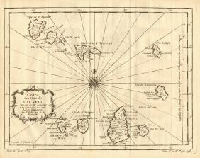 Carte des Isles du Cap Verd Islands Map, Bellin, 1758