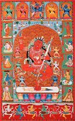 Dorje Pakmo (Vajravarahi) Thangka