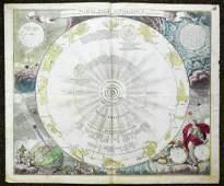 Doppelmayr/Homann: Map of Solar System, 1707