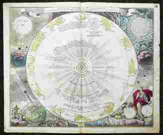 Homann / Doppelmayr: Antique Map of Solar System, 1707