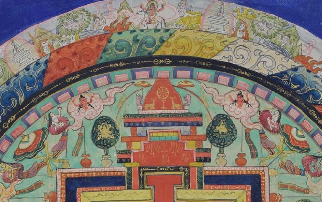 Antique Tibetan Vajrabhairava Mandala Thangka, 19th C - 3