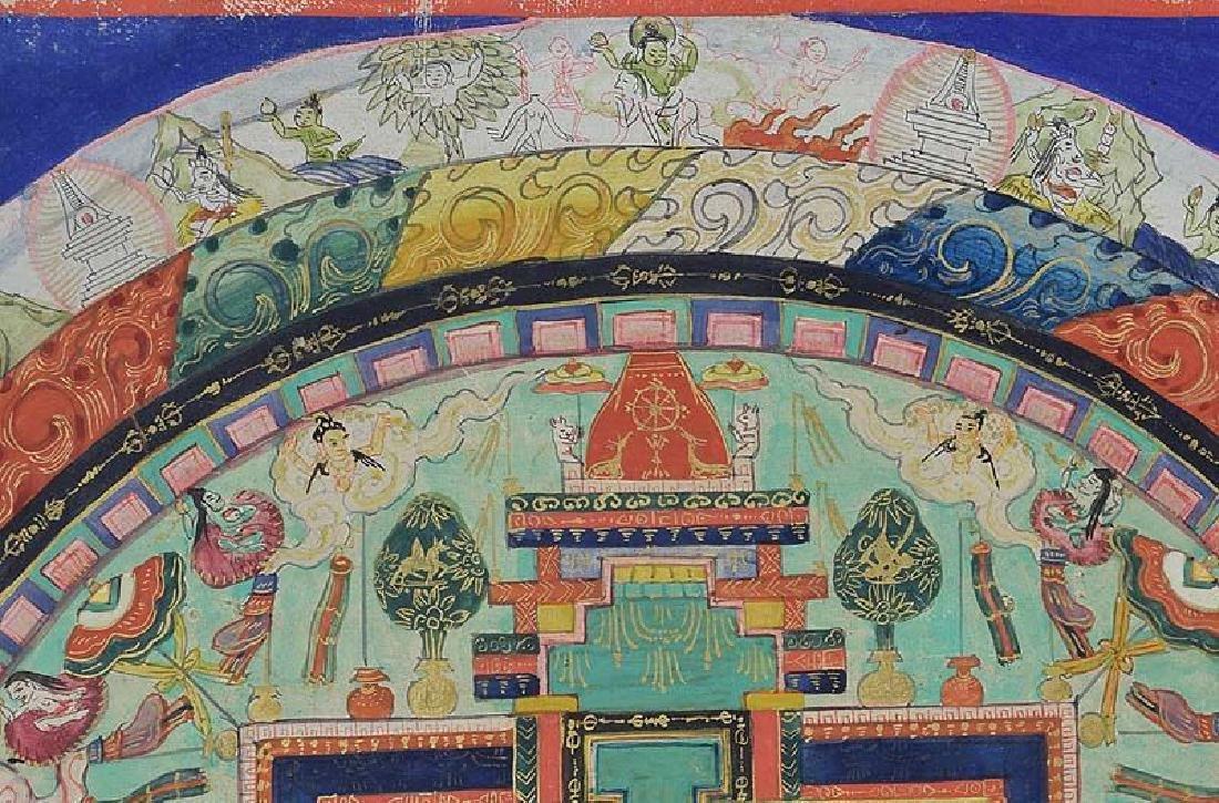 Antique Tibetan Vajrabhairava Mandala Thangka, 19th C - 5
